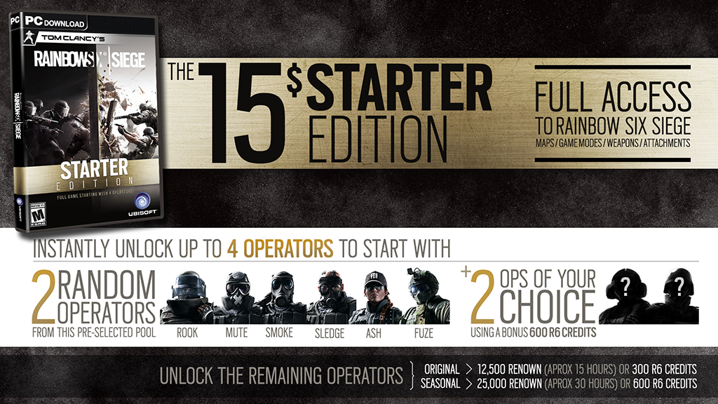 R6_Starter_Edition_INFOGRAPHIC_FINAL_1464832058